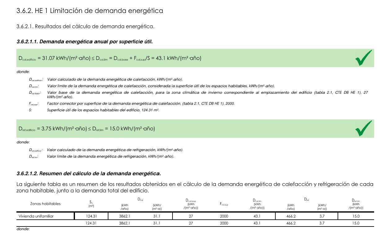 Limitación demanda Energética