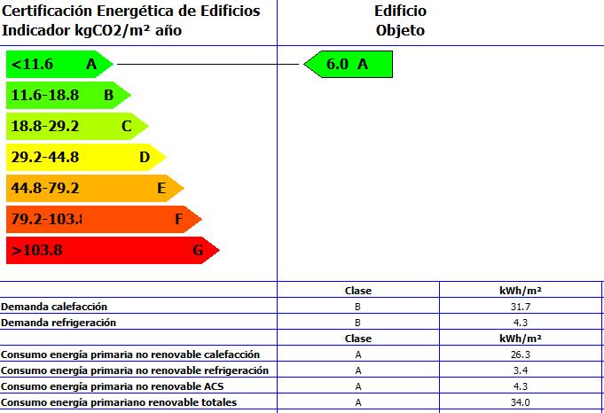 Certificación Energética detalle