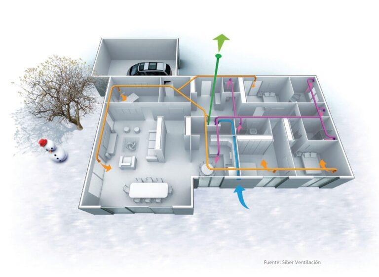 Ventilación en Casas Pasivas