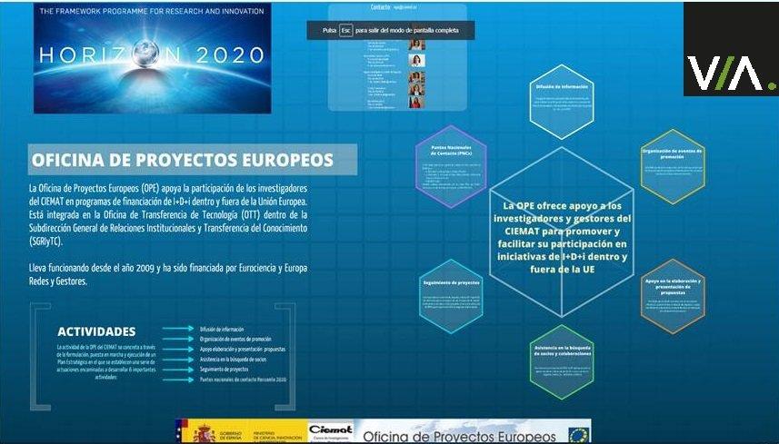 Eficiencia Energética en los proyectos de investigación europeos